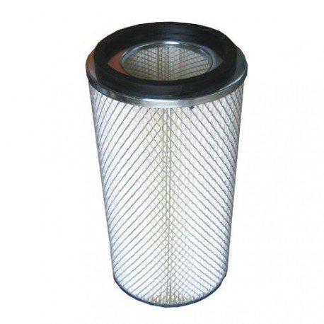 Filter k pieskovacím zariadeniam